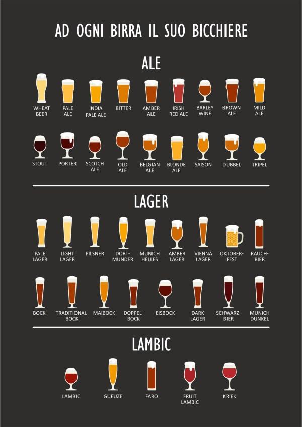 stili-di-birra